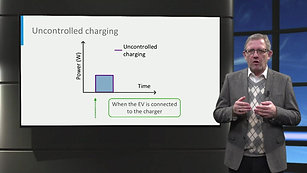 Electric Cars Electric Vehicle charging process and smart charging