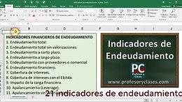 Indicadores o razones de endeudamiento ejercicio de ejemplo resuelto en Excel. Apalancamiento Leverage