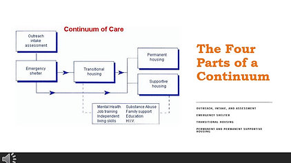 Continuum of Care 101 - Training