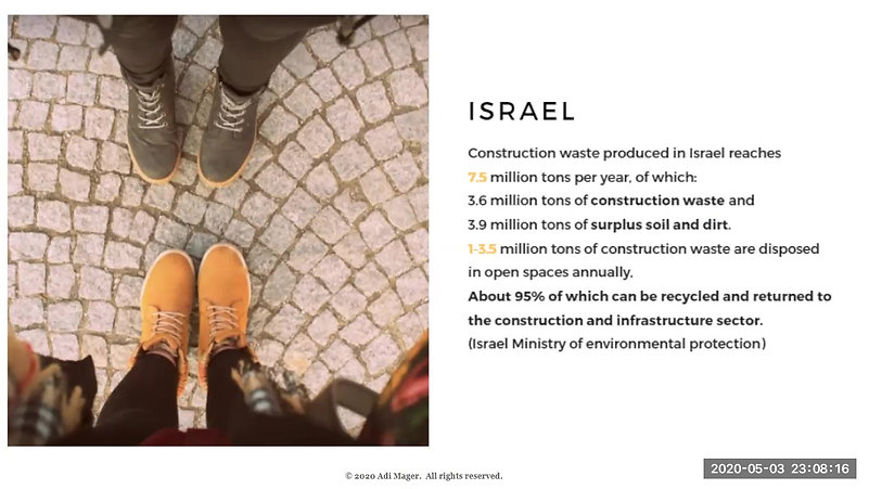 IRMI webinar - Urban Mining and Innovation in raw material in the Israeli construction industry.