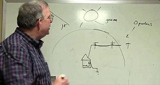 EMP Shield Explained