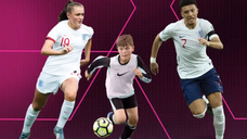 The FA   Talent ID Conference Opener