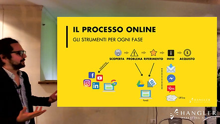 Come fare la tua strategia web