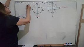 2º EM A e B - Matemática - Sinais do seno e cosseno II