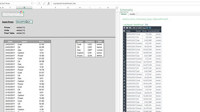 Introduction to Schematiq Workbench, Asset Manager and Portal
