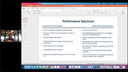 Performance Spectrum for Initial Meeting