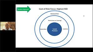 Market Mayhem VS Cost of Risk