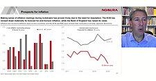 Economic outlook outside China (Chi)