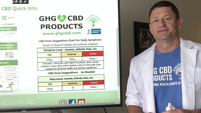 CBD Dosage Recommendations