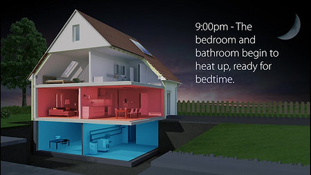 Smart-Home-Heating-System-UK