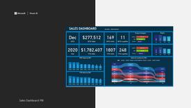 Sales Dashboard PBI