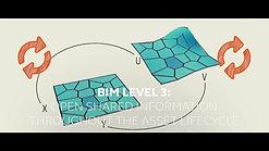 New Gen BIM-CDE (Video2)