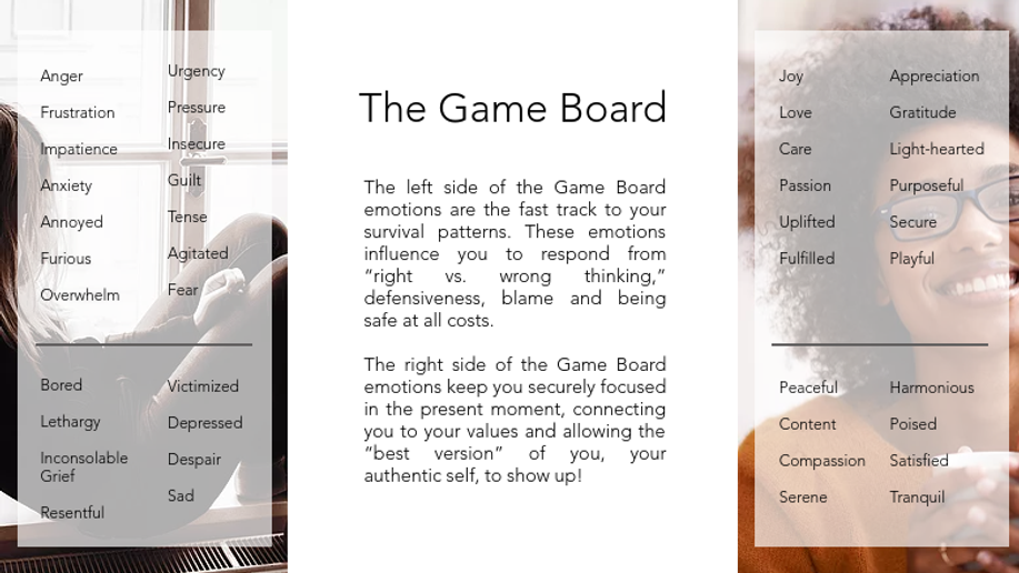Introduction to The Game Board