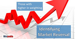 Identifying market reversal - Webinar (Free)