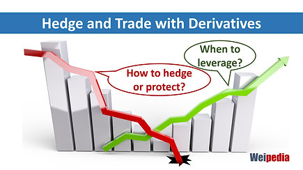 Hedge and trade with derivatives
