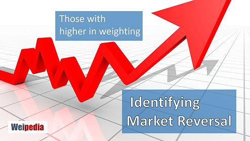 Identifying market reversal
