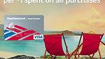BoA Travel Rewards Card