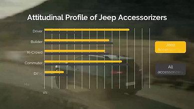 Automotive Market Analysis