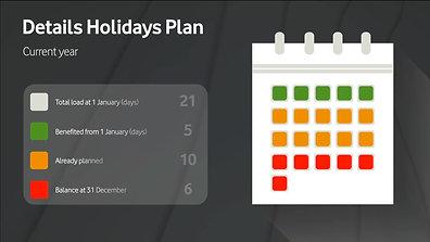 Holidays Planning