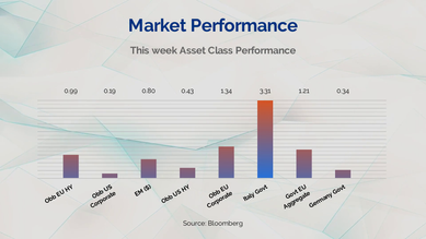 Asset Allocation Report
