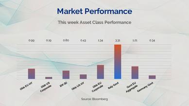 Asset Allocation Report