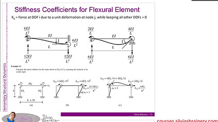 Structural-Analysis: Assembling an Element Stiffness Matrix