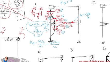Structural Analysis: Assembling a Frame Stiffness Matrix
