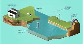 ¿Que es la Energía Solar?