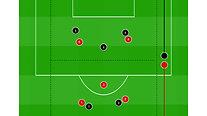 goal scoring 1