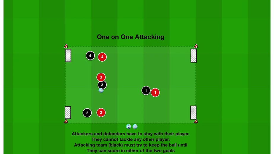 Game Training