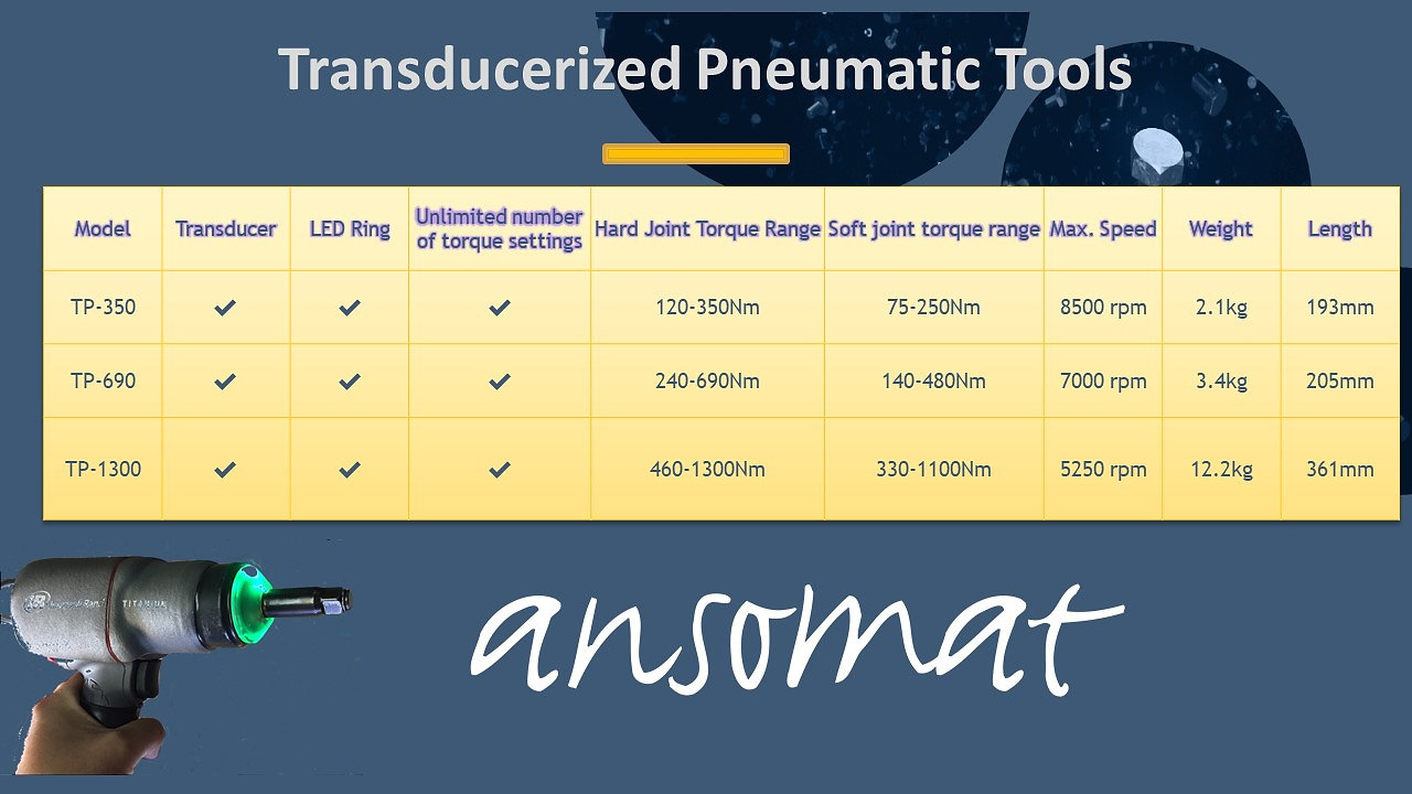 Transducerized Pulse Tools