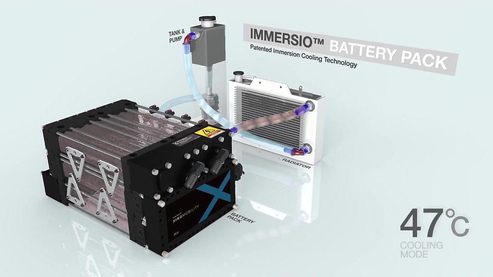 IMMERSIO™  The World's Most Modular Battery System Explained