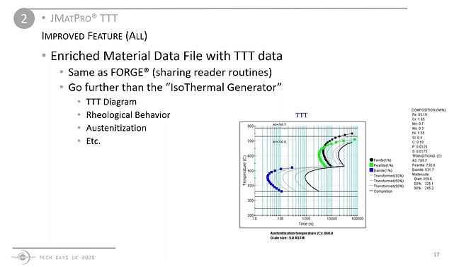 Interface with JmatPro for TTT data