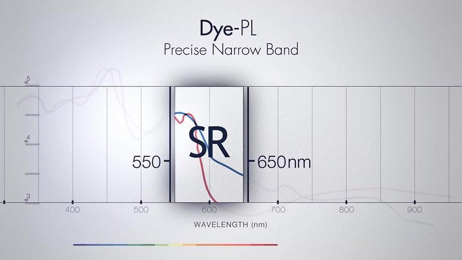 Harmony XL Pro - Dye VL (1)