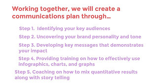 Communicate your Social Impact