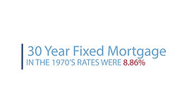 Educate your market on interest rates!