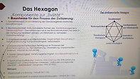 ZIVILISATORISCHES HEXAGON als Konzept der Friedenssicherung (1)