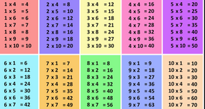 Bears Maths 2