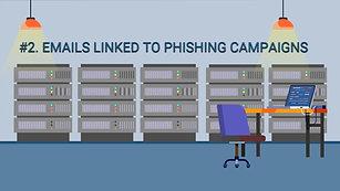 Cyberattacks Unpacked