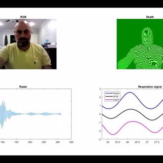 Remote respiration monitoring solutions | radar based
