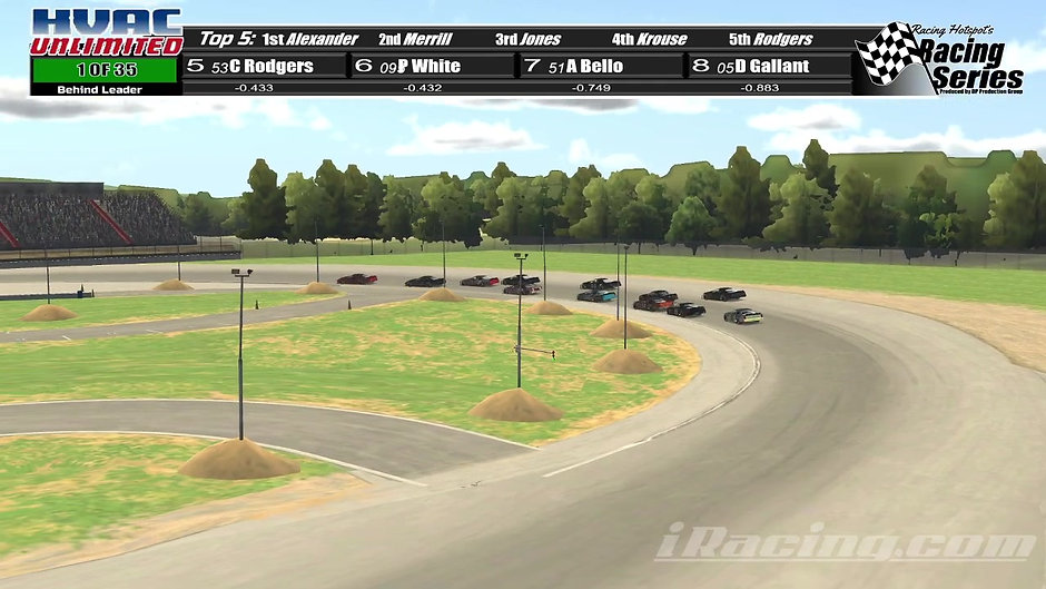 2020-2021 HVAC Unlimited iRacing Series