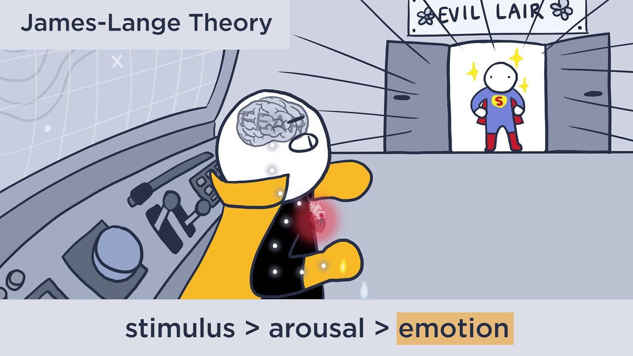 edX AP Psychology