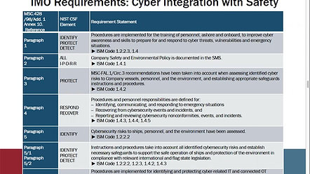 May 2021 Gam Recording - Cybersecurity precautions for Ports & Facilities