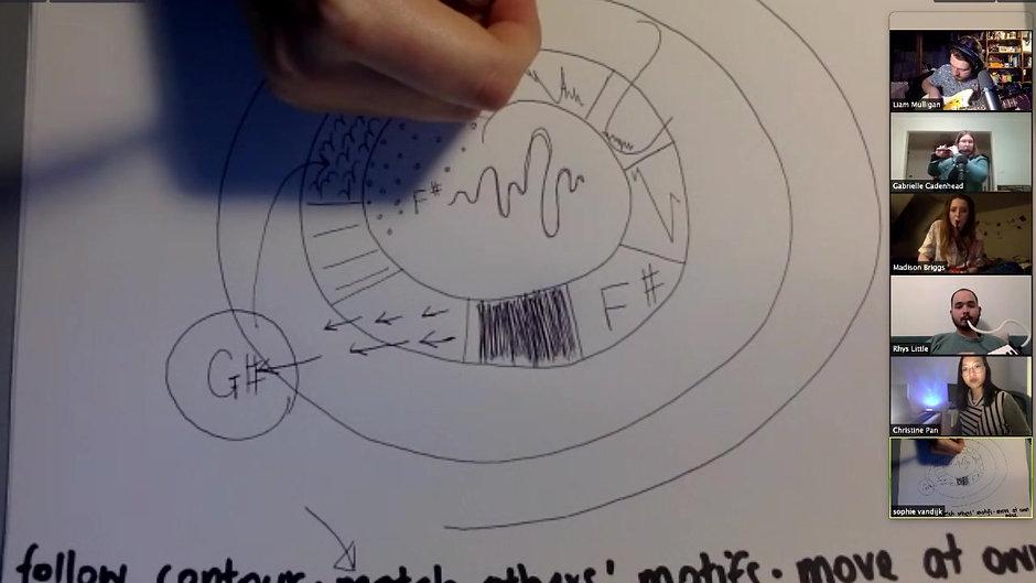 Konzertprojekt - Sketchy Audio