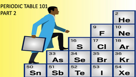 PERIODIC TABLE 101 PART 2