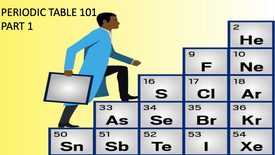 PERIODIC TABLE 101 PART 1