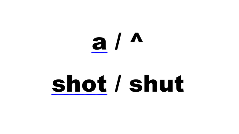 Compare: a and ^