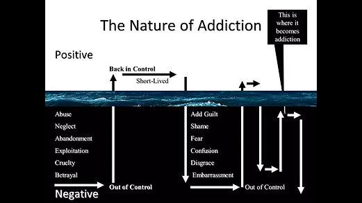 Sexual_Addiction