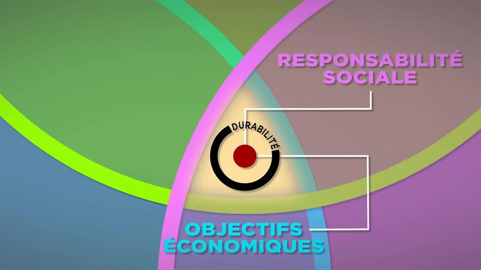 deux-minutes-pour-comprendre-le-developpement-durable- Partie présentation