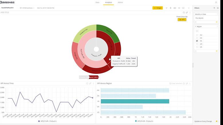 KPI Explorer